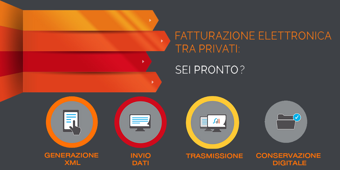 Fatturazione Elettronica – Zucchetti Digital HUB